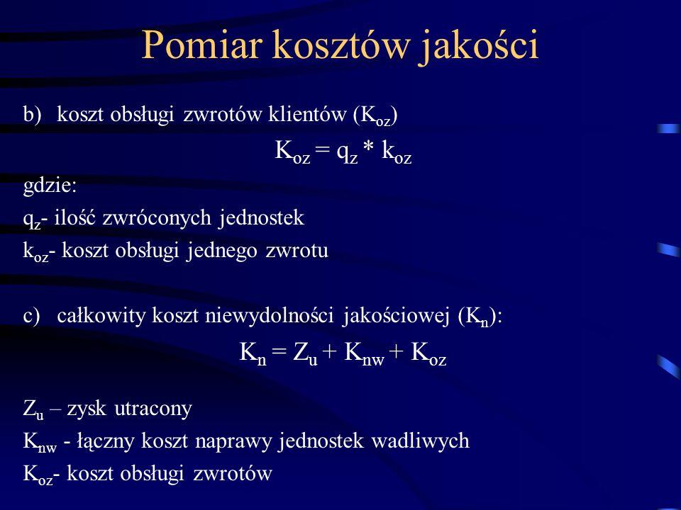 Pomiar kosztów jakości b)koszt obsługi zwrotów klientów (K oz ) K oz = q z * k oz gdzie: q z - ilość zwróconych jednostek k oz - koszt obsługi jednego