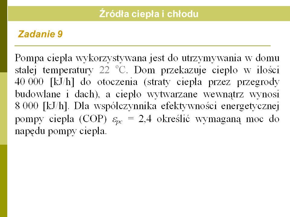 Źródła ciepła i chłodu Zadanie 9