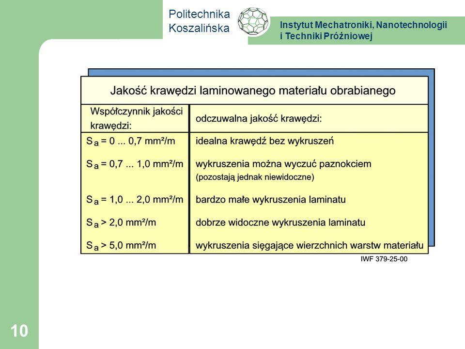 Instytut Mechatroniki, Nanotechnologii i Techniki Próżniowej Politechnika Koszalińska 10