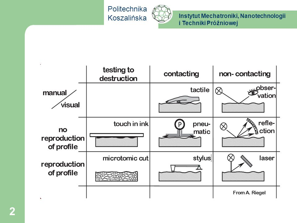 Instytut Mechatroniki, Nanotechnologii i Techniki Próżniowej Politechnika Koszalińska 13 Dokładność tej metody była, również ograniczona rozdzielczością matrycy użytej kamery cyfrowej.