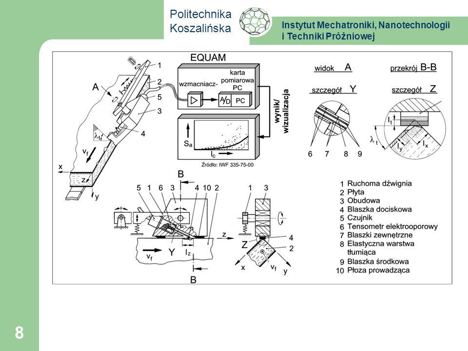 Instytut Mechatroniki, Nanotechnologii i Techniki Próżniowej Politechnika Koszalińska 9