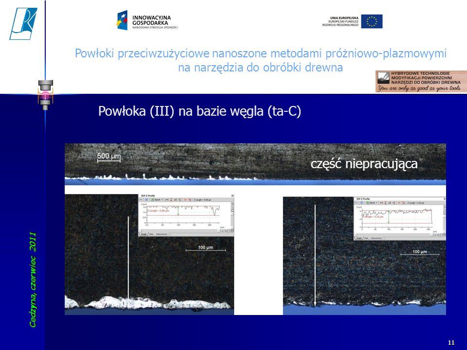 Cedzyna, czerwiec 2011 Koszalin University of Technology 11 Powłoki przeciwzużyciowe nanoszone metodami próżniowo-plazmowymi na narzędzia do obróbki d