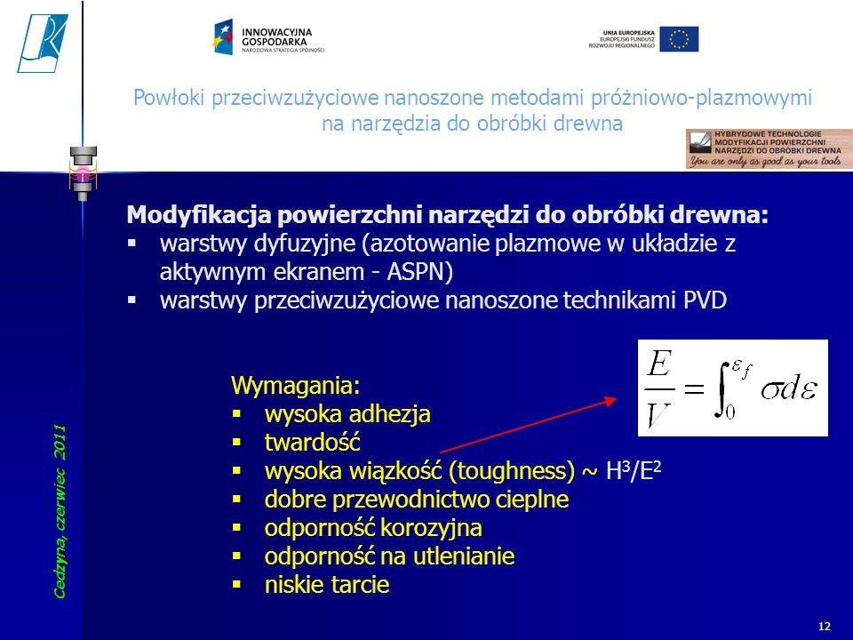Cedzyna, czerwiec 2011 Koszalin University of Technology 12 Powłoki przeciwzużyciowe nanoszone metodami próżniowo-plazmowymi na narzędzia do obróbki d