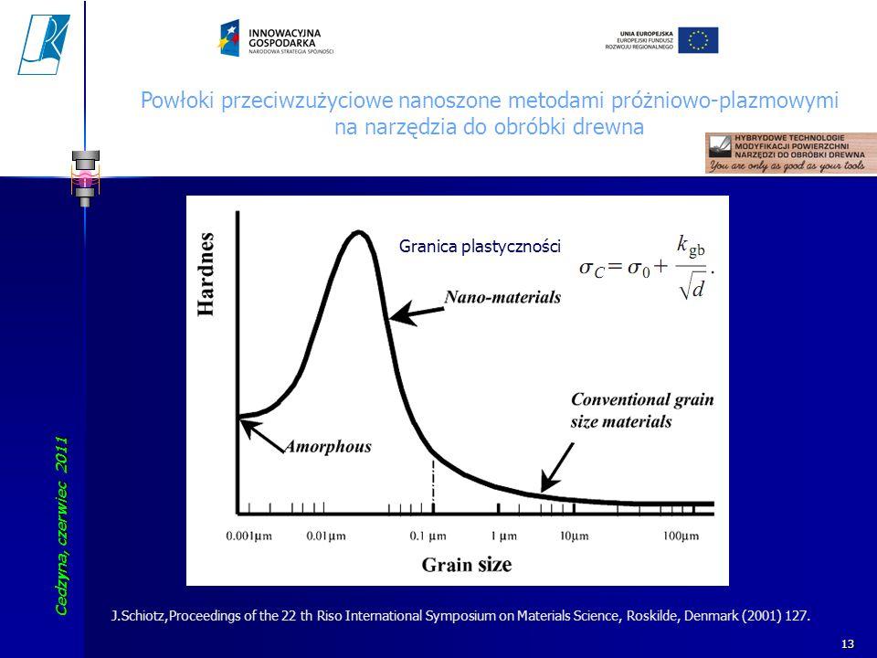 Cedzyna, czerwiec 2011 Koszalin University of Technology 13 Powłoki przeciwzużyciowe nanoszone metodami próżniowo-plazmowymi na narzędzia do obróbki d