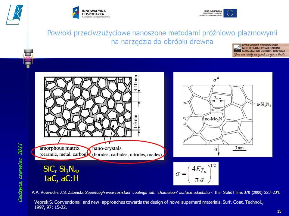 Cedzyna, czerwiec 2011 Koszalin University of Technology 15 A.A. Voevodin, J.S. Zabinski, Supertough wear-resistant coatings with `chameleon' surface