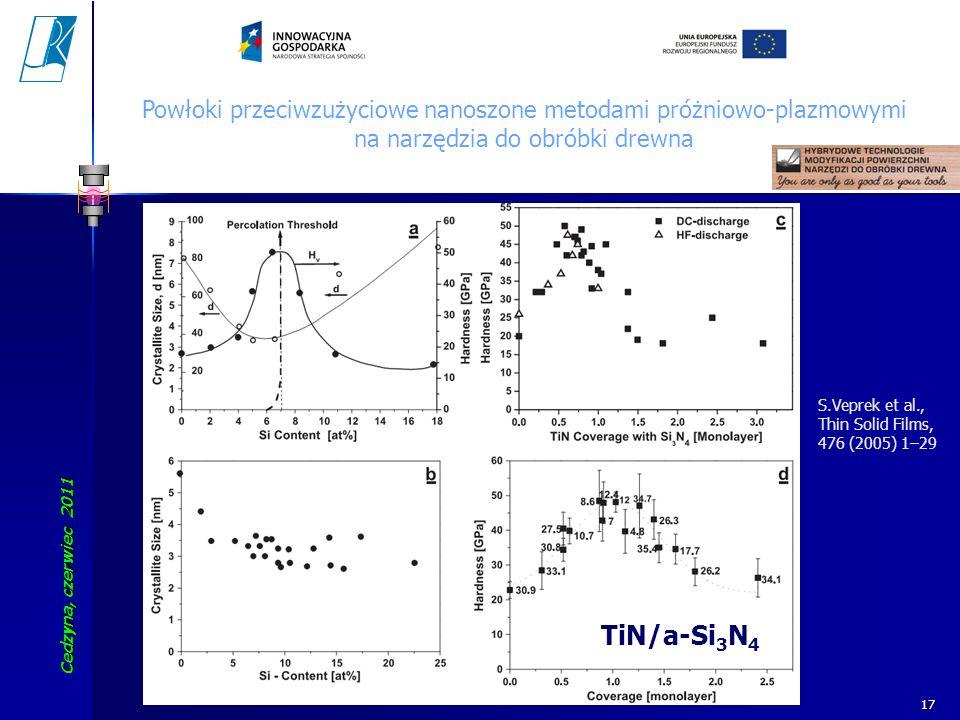 Cedzyna, czerwiec 2011 Koszalin University of Technology 17 Powłoki przeciwzużyciowe nanoszone metodami próżniowo-plazmowymi na narzędzia do obróbki d