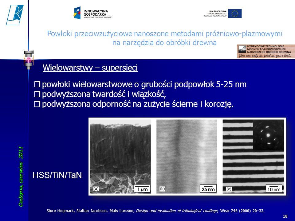 Cedzyna, czerwiec 2011 Koszalin University of Technology 18 Wielowarstwy – supersieci powłoki wielowarstwowe o grubości podpowłok 5-25 nm podwyższona