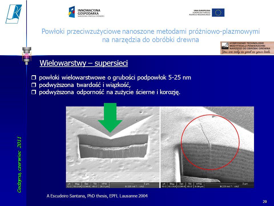 Cedzyna, czerwiec 2011 Koszalin University of Technology 20 Wielowarstwy – supersieci powłoki wielowarstwowe o grubości podpowłok 5-25 nm podwyższona