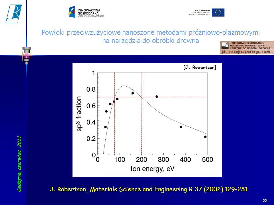 Cedzyna, czerwiec 2011 Koszalin University of Technology 22 [J. Robertson] J. Robertson, Materials Science and Engineering R 37 (2002) 129-281 Powłoki