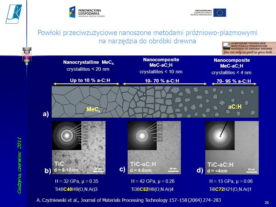 Cedzyna, czerwiec 2011 Koszalin University of Technology 26 (111) (200) (220) (311) (222) (400) (420) (422) (111) (200) (220) (311) (222) (400) (420)