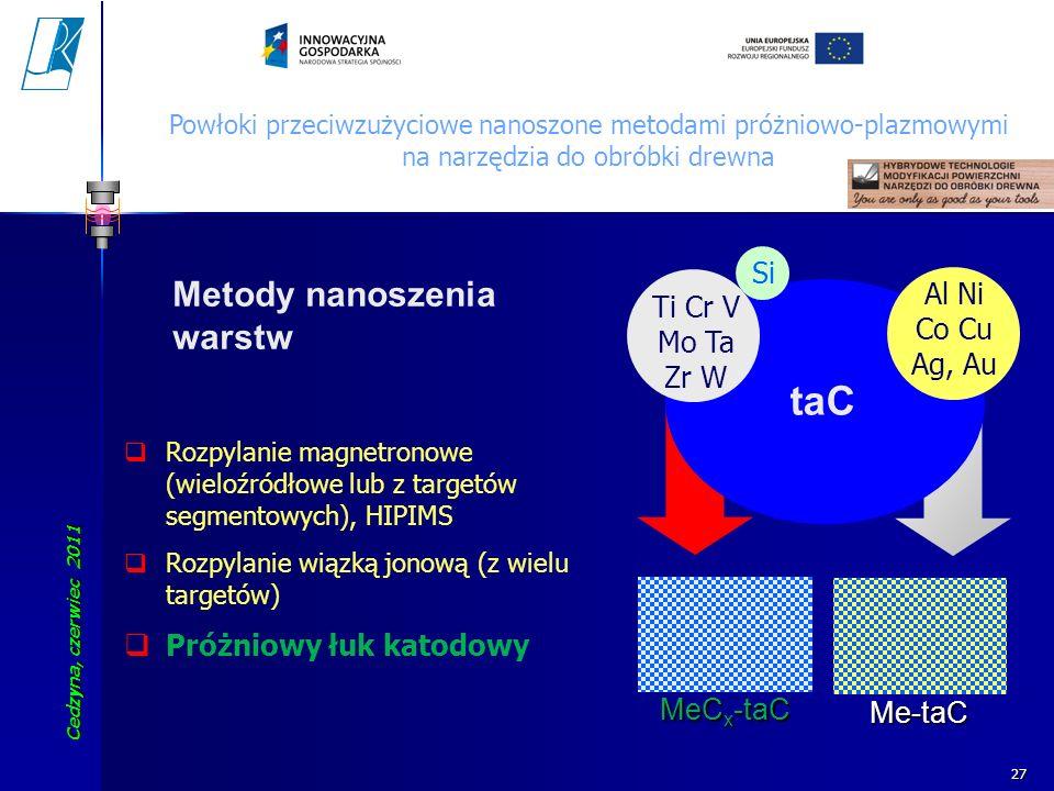 Cedzyna, czerwiec 2011 Koszalin University of Technology 27 Rozpylanie magnetronowe (wieloźródłowe lub z targetów segmentowych), HIPIMS Rozpylanie wią