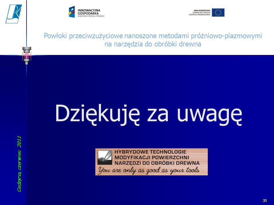 Cedzyna, czerwiec 2011 Koszalin University of Technology 35 Dziękuję za uwagę Powłoki przeciwzużyciowe nanoszone metodami próżniowo-plazmowymi na narz