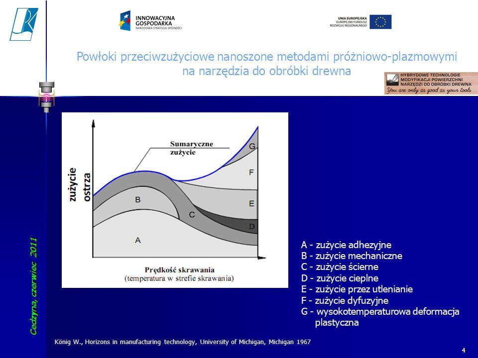 Cedzyna, czerwiec 2011 Koszalin University of Technology 4 Powłoki przeciwzużyciowe nanoszone metodami próżniowo-plazmowymi na narzędzia do obróbki dr