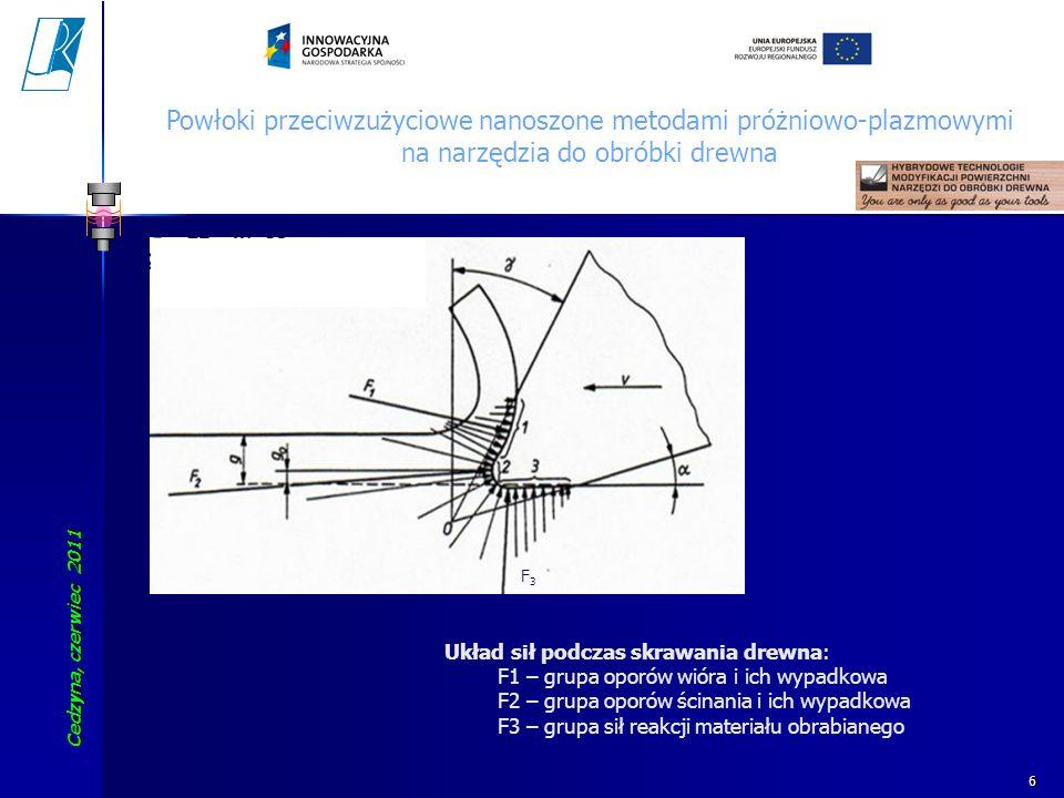 Cedzyna, czerwiec 2011 Koszalin University of Technology 6 Powłoki przeciwzużyciowe nanoszone metodami próżniowo-plazmowymi na narzędzia do obróbki dr