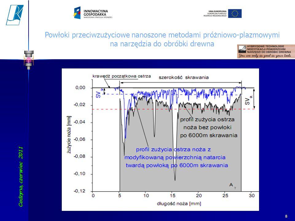 Cedzyna, czerwiec 2011 Koszalin University of Technology 9 Powłoki przeciwzużyciowe nanoszone metodami próżniowo-plazmowymi na narzędzia do obróbki drewna Powłoka (I) na bazie azotków metali