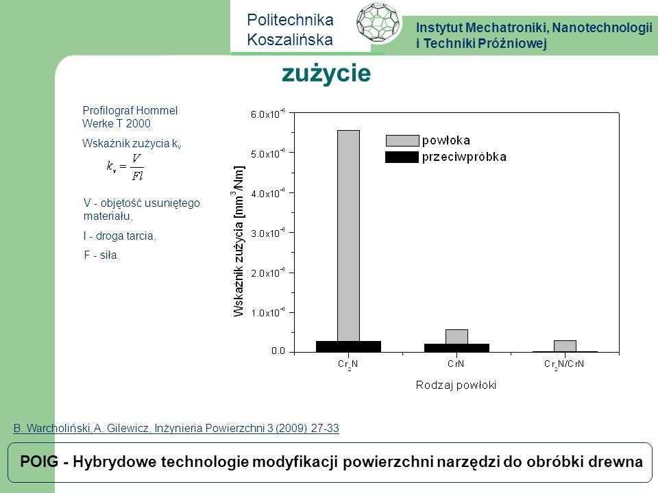 Instytut Mechatroniki, Nanotechnologii i Techniki Próżniowej Politechnika Koszalińska POIG - Hybrydowe technologie modyfikacji powierzchni narzędzi do