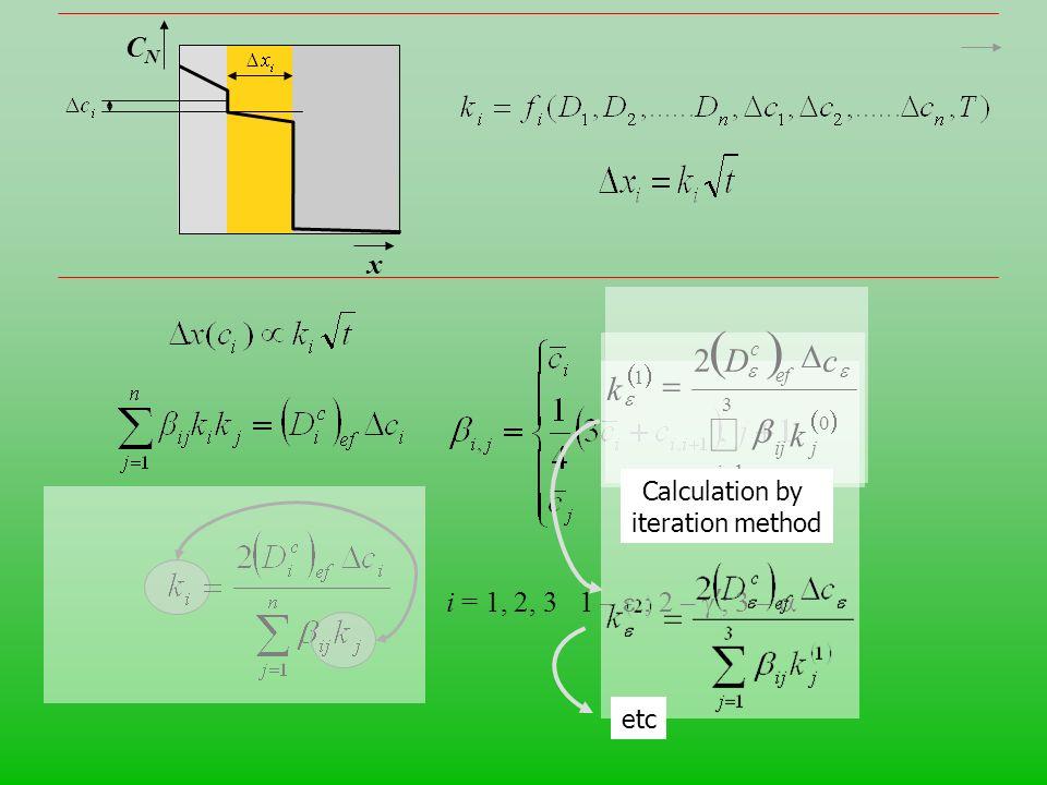 CNCN x i = 1, 2, 3 1 – ; 2 – ; 3 – etc 3 1 0 1 2 j jij ef c k cD k Calculation by iteration method