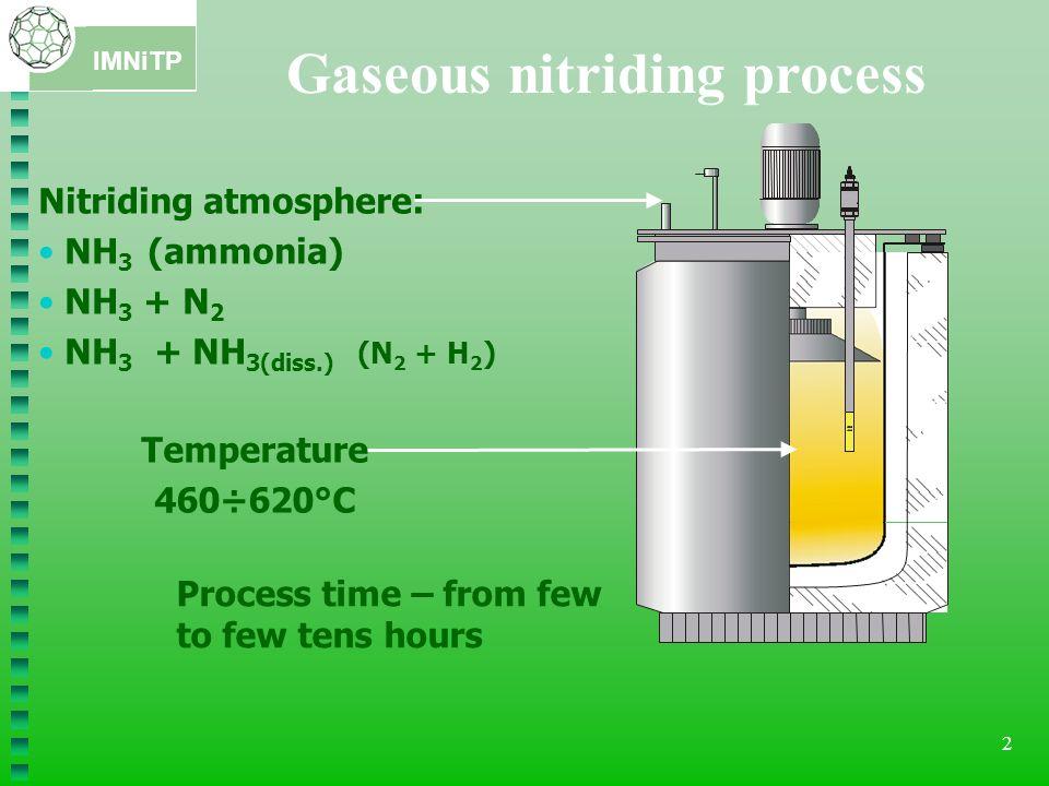 IMNiTP 23 Moduł wizualizacji przebiegu procesu azotowania gazowego Temperatura Potencjał azotowy Skład atmosfery Wydatek Stopień dysocjacji Rozporządzalność azotu Przepływ gazów Kinetyka wzrostu warstwy Dane diagnostyczne Projektowanie procesów Zapis procesu w bazie danychUruchomienie procesu Wyłączenia awaryjne Internet i SMS-y