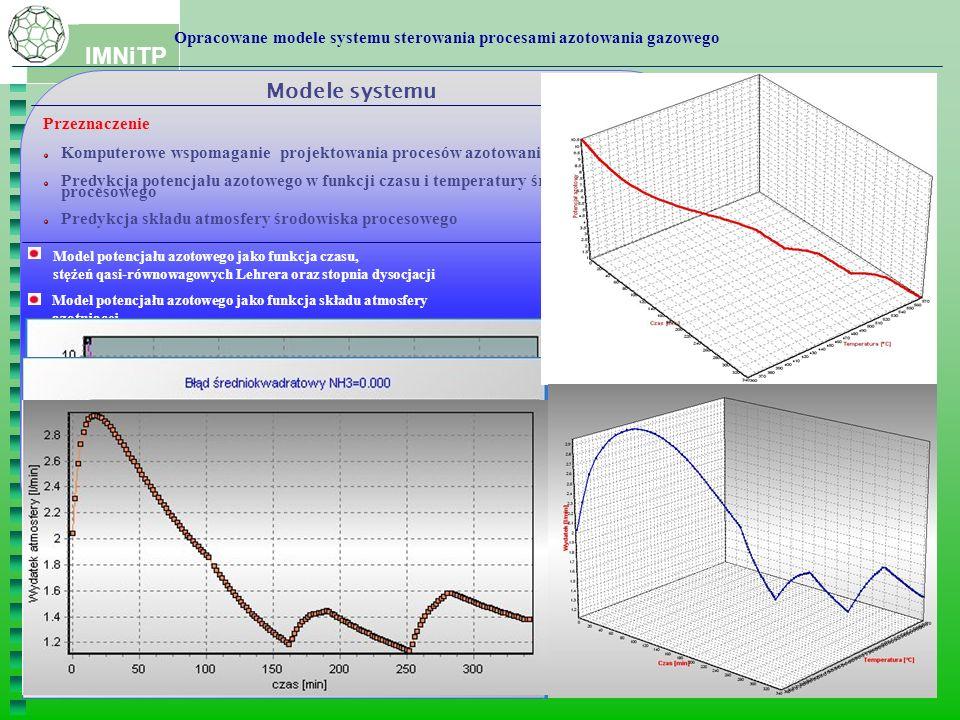 IMNiTP 21 Modele systemu Przeznaczenie Komputerowe wspomaganie projektowania procesów azotowania gazowego Predykcja potencjału azotowego w funkcji czasu i temperatury środowiska procesowego Predykcja składu atmosfery środowiska procesowego Opracowane modele systemu sterowania procesami azotowania gazowego Model potencjału azotowego jako funkcja czasu, stężeń qasi-równowagowych Lehrera oraz stopnia dysocjacji Model potencjału azotowego jako funkcja składu atmosfery azotującej Model dynamiki zmian udziałów objętościowych gazów atmosfery azotującej jako funkcja czasu, temperatury i potencjału azotowego Model dynamiki zmian udziałów objętościowych gazów atmosfery azotującej jako funkcja czasu oraz wydatku atmosfery rozcieńczającej Model optymalizacji udziałów objętościowych gazów atmosfery rozcieńczającej (amoniak-azot-amoniak zdysocjowany) dla różnych wartości stopnia dysocjacji Model symulacji kinetyki wzrostu warstwy Model symulacji profili koncentracji azotków na granicach faz Model symulacji stężeń azotków