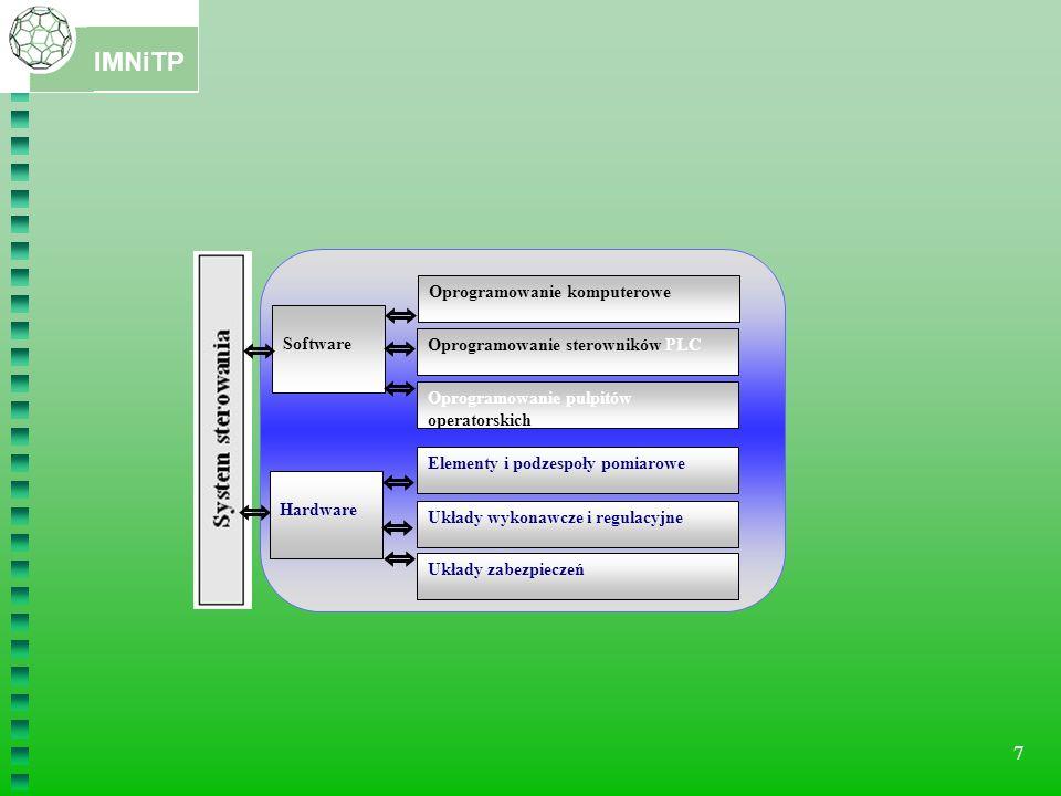 IMNiTP 7 Software Hardware Oprogramowanie komputerowe Oprogramowanie sterowników PLC Oprogramowanie pulpitów operatorskich Elementy i podzespoły pomiarowe Układy wykonawcze i regulacyjne Układy zabezpieczeń