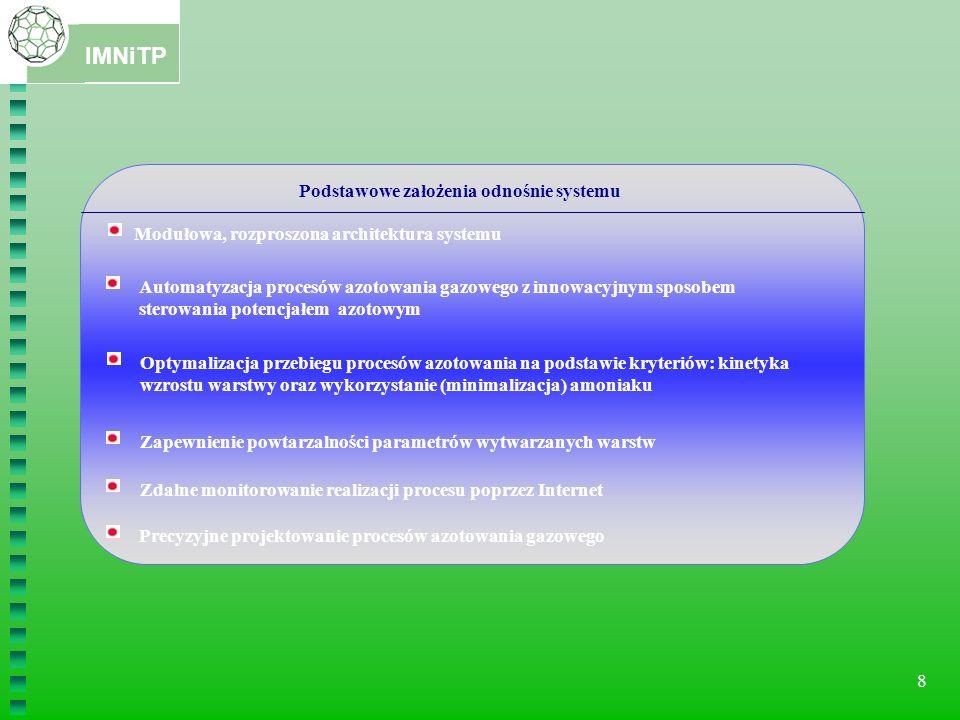 IMNiTP 8 Podstawowe założenia odnośnie systemu Modułowa, rozproszona architektura systemu Automatyzacja procesów azotowania gazowego z innowacyjnym sposobem sterowania potencjałem azotowym Optymalizacja przebiegu procesów azotowania na podstawie kryteriów: kinetyka wzrostu warstwy oraz wykorzystanie (minimalizacja) amoniaku Zapewnienie powtarzalności parametrów wytwarzanych warstw Zdalne monitorowanie realizacji procesu poprzez Internet Precyzyjne projektowanie procesów azotowania gazowego