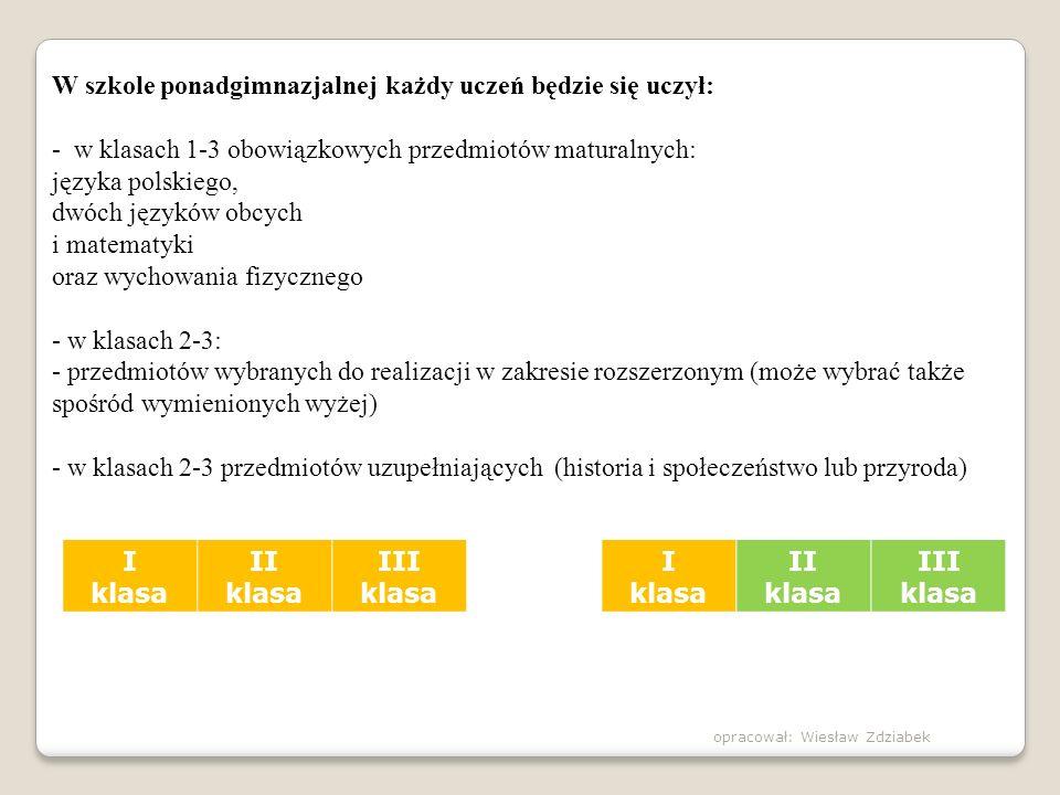 W szkole ponadgimnazjalnej każdy uczeń będzie się uczył: - w klasach 1-3 obowiązkowych przedmiotów maturalnych: języka polskiego, dwóch języków obcych