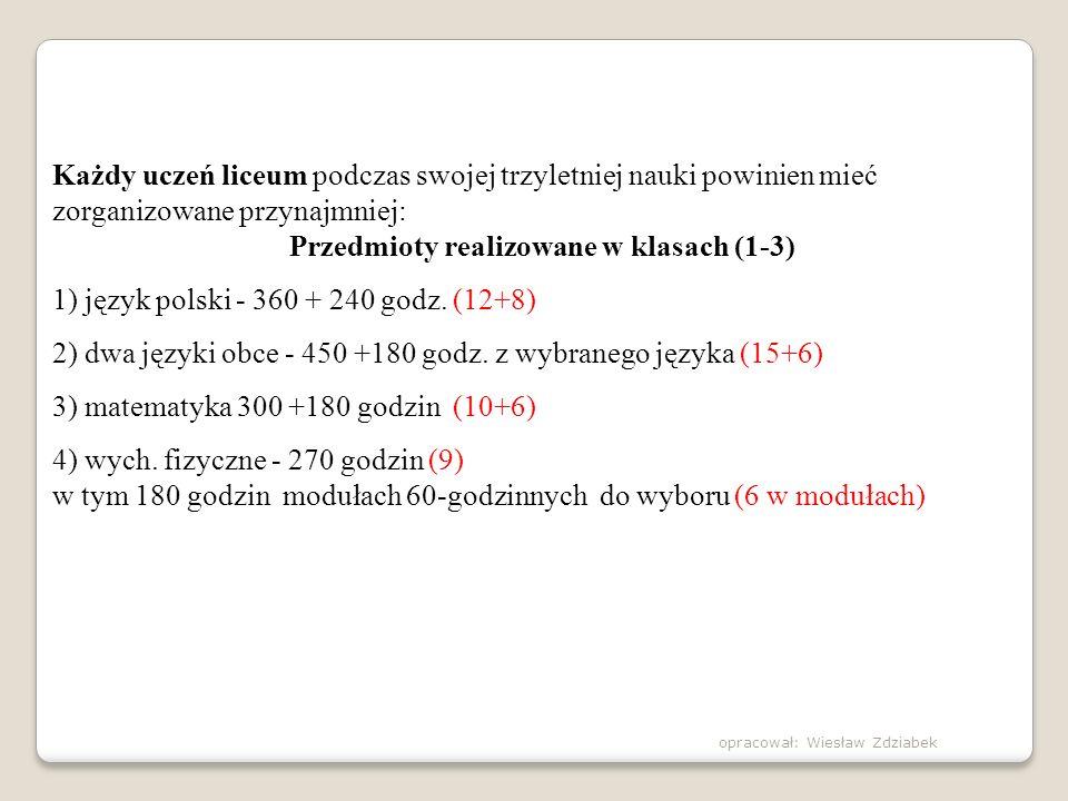Każdy uczeń liceum podczas swojej trzyletniej nauki powinien mieć zorganizowane przynajmniej: Przedmioty realizowane w klasach (1-3) 1) język polski -