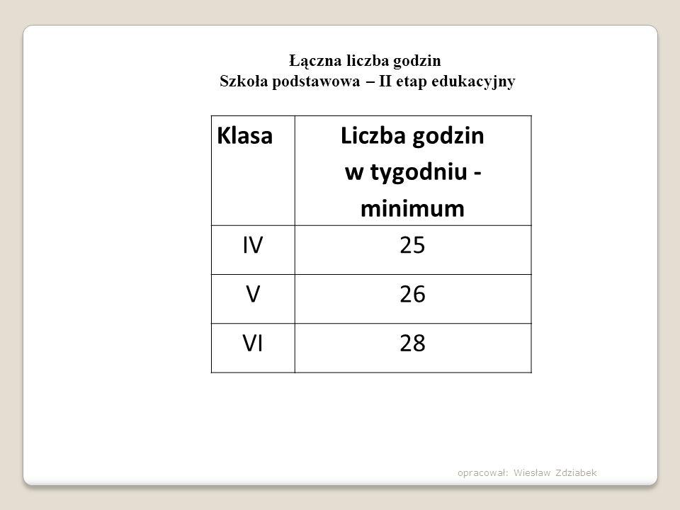 Klasa Liczba godzin w tygodniu - minimum IV25 V26 VI28 Łączna liczba godzin Szkoła podstawowa – II etap edukacyjny opracował: Wiesław Zdziabek