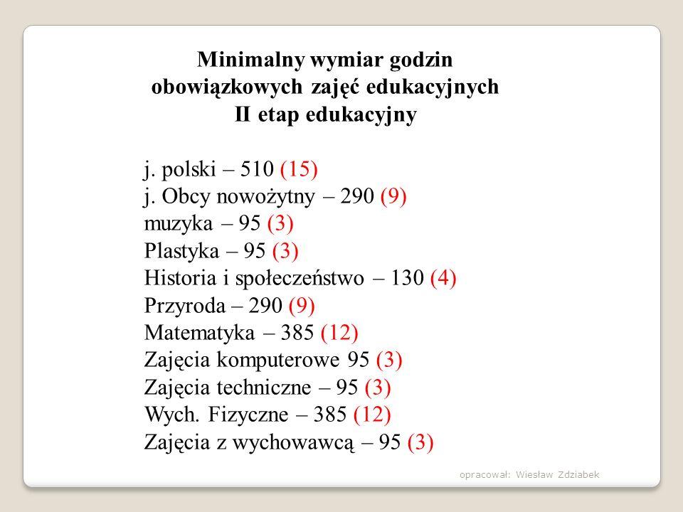 Minimalny wymiar godzin obowiązkowych zajęć edukacyjnych II etap edukacyjny j. polski – 510 (15) j. Obcy nowożytny – 290 (9) muzyka – 95 (3) Plastyka