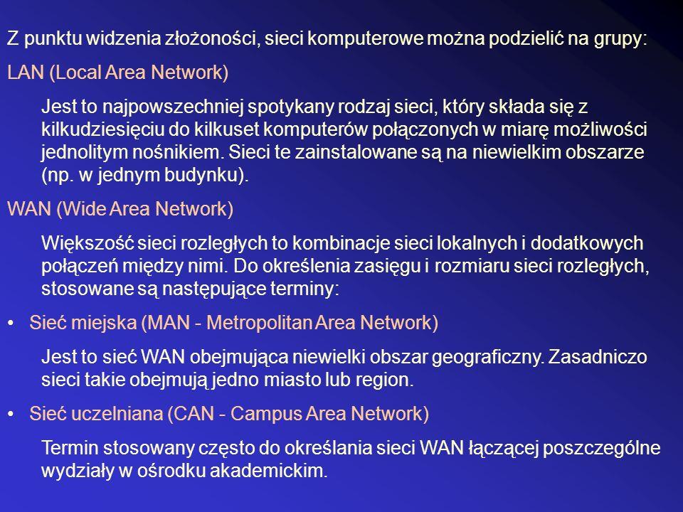 Sieć LAN Najczęściej spotykany rodzaj sieci w firmach.