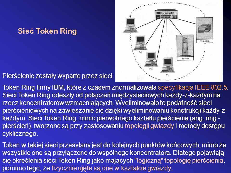 Sieć Token Ring Pierścienie zostały wyparte przez sieci Token Ring firmy IBM, które z czasem znormalizowała specyfikacja IEEE 802.5. Sieci Token Ring