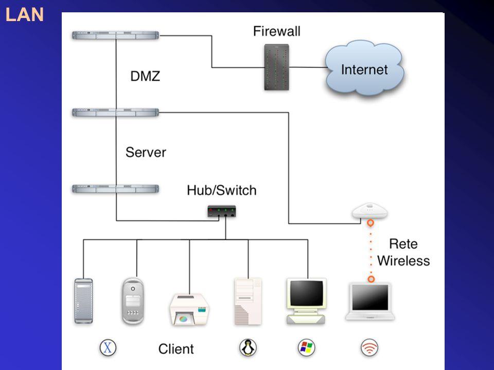 standardy sieci WLAN: Pierwszy z nich zgodny z normą IEEE 802.11 pozwala na osiągnięcie maksymalnej przepustowości 2Mb/s.