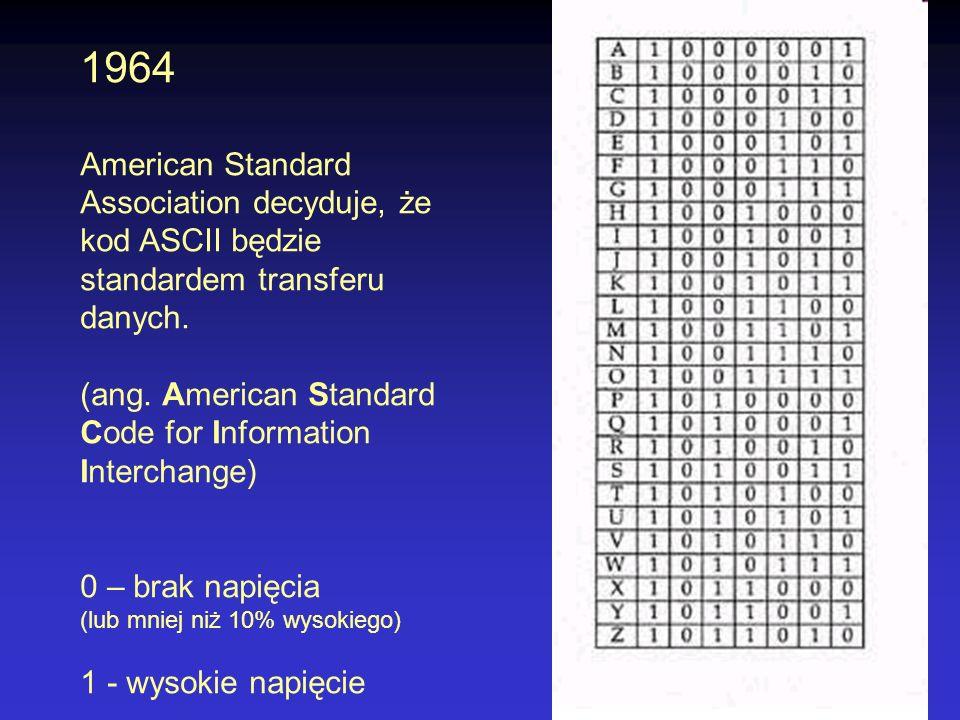 1971 Pierwszy procesor czterobitowy Intel 4004 (108kHz) 2300 tranzystorów 60 000 operacji / s