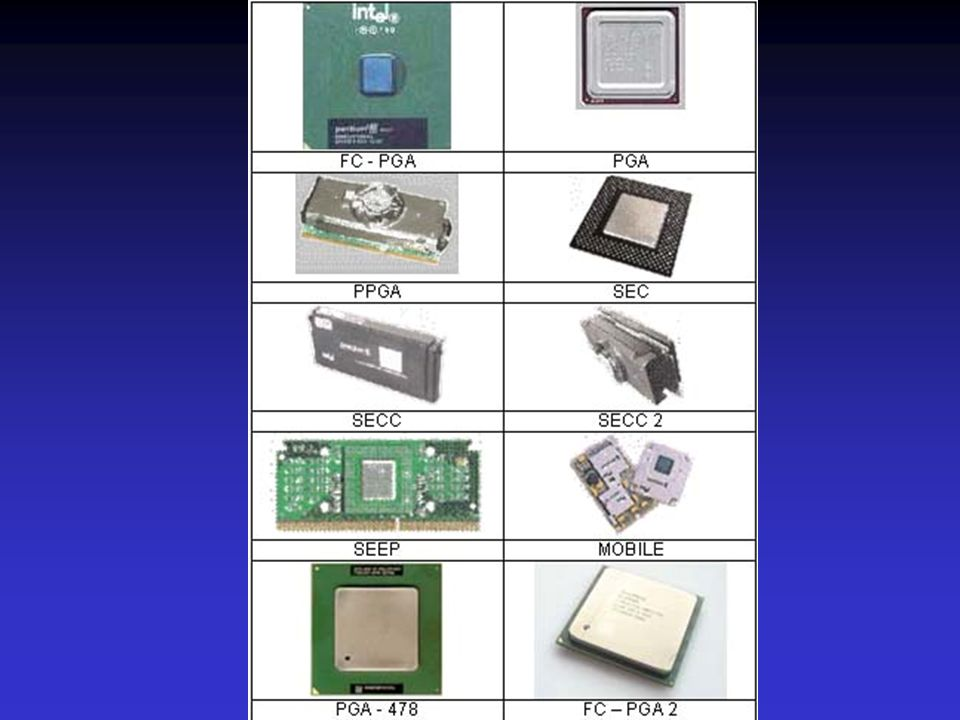 DIPPC, XT, AT 1981 SIPP 286, AT, 386 SIMM (30-pinowe) Niektóre 286, 386, 486 1994 SIMM (72-pinowe) PS/2, 486, Pentium DIMM SDR SDRAM Niektóre Pentium, Pentium II, Pentium III RIMM Rambus Pentium IV- po niecałym roku produkcji wycofane