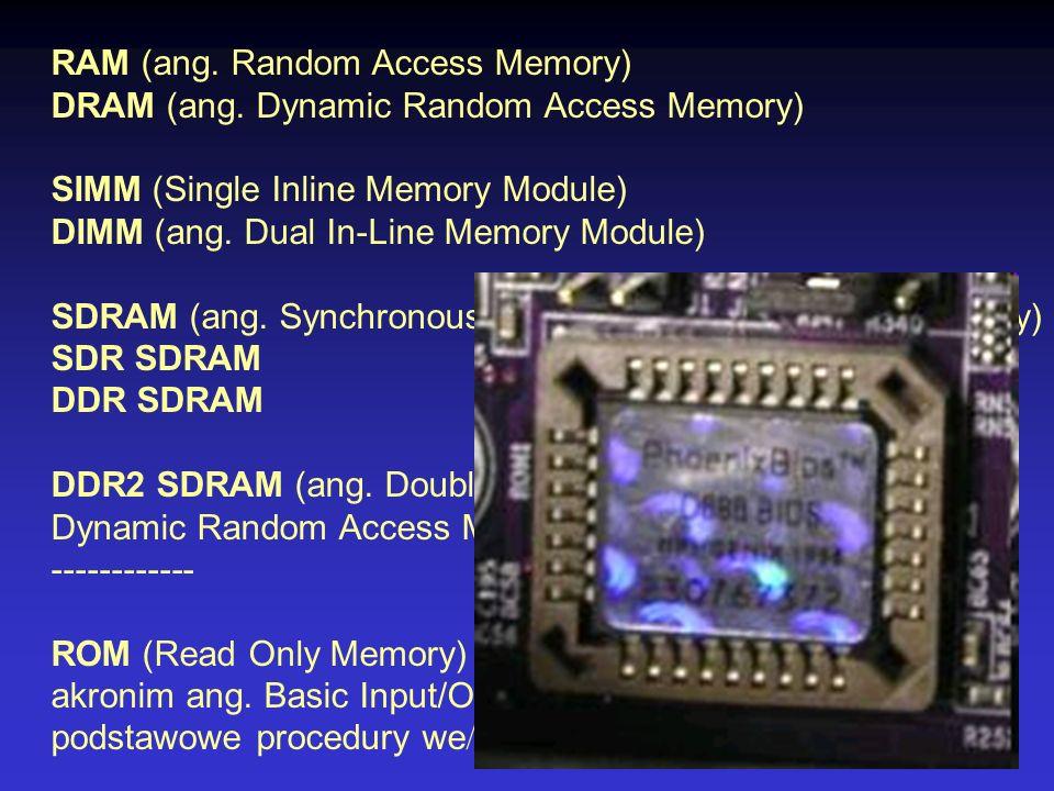 Pamięć masowa (trwała) – Pamięć USB (pendrive) – Dyskietka (popularna 3.5 cala, pojemność 1.44 MB; są też dyskietki 100, 250 MB, np.