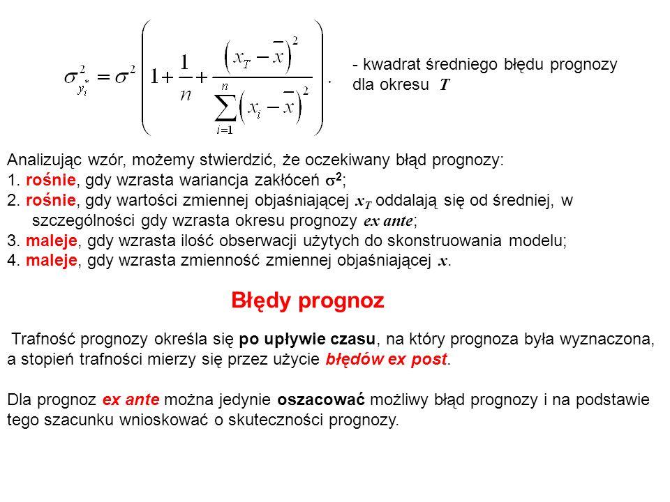 - kwadrat średniego błędu prognozy dla okresu T Analizując wzór, możemy stwierdzić, że oczekiwany błąd prognozy: 1. rośnie, gdy wzrasta wariancja zakł