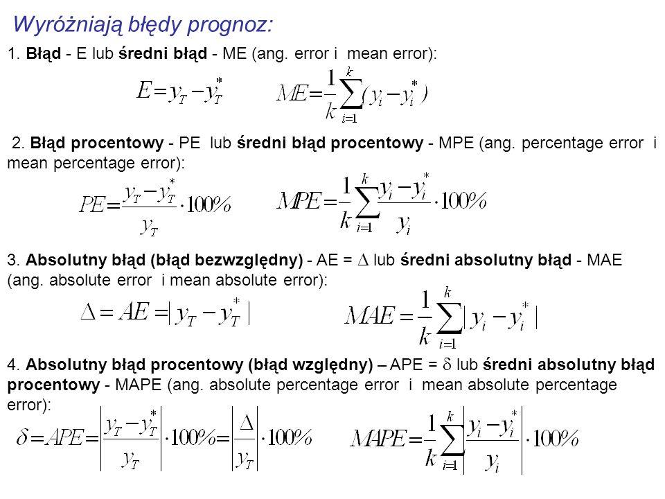Wyróżniają błędy prognoz: 1. Błąd - E lub średni błąd - ME (ang. error i mean error): 2. Błąd procentowy - PE lub średni błąd procentowy - MPE (ang. p