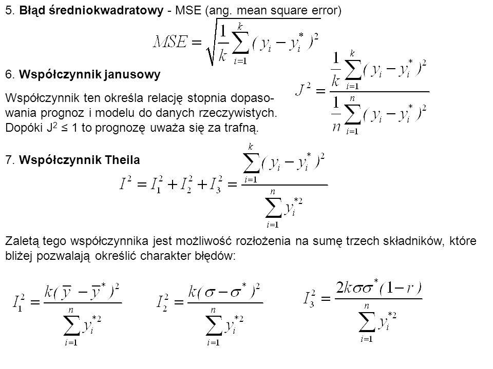 5. Błąd średniokwadratowy - MSE (ang. mean square error) 6. Współczynnik janusowy Współczynnik ten określa relację stopnia dopaso- wania prognoz i mod