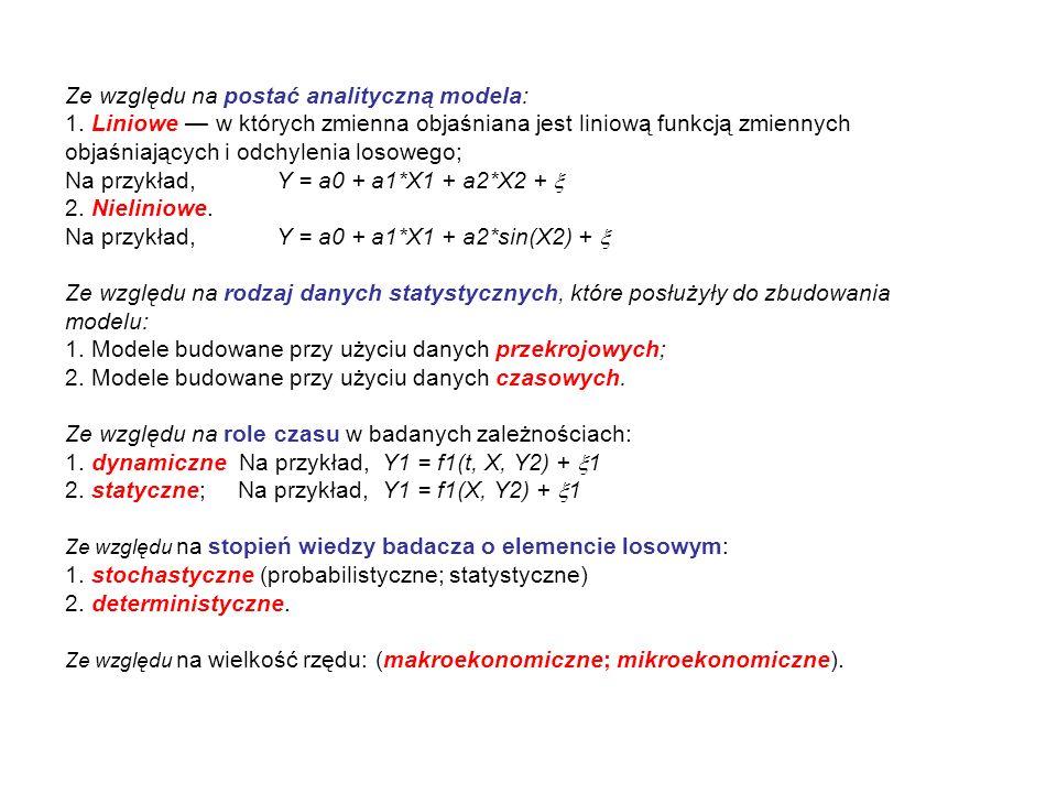 Schemat badań ekonometrycznych 1.Specyfikacja zmiennych 2.