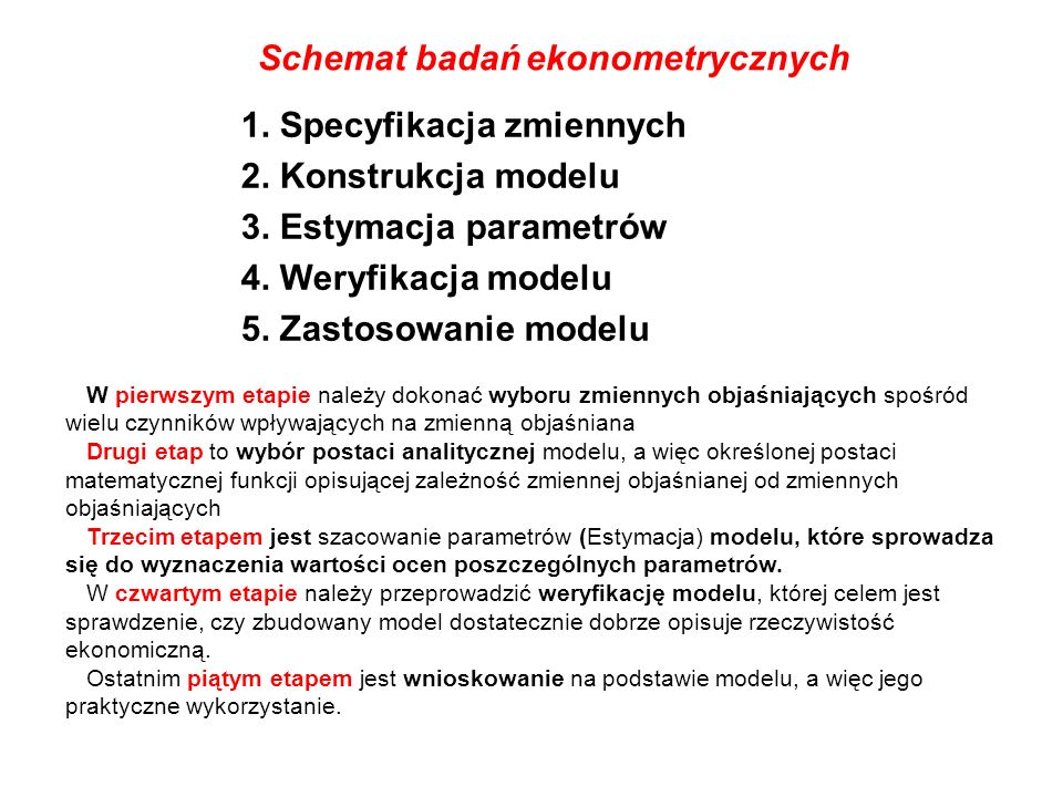 Schemat badań ekonometrycznych 1. Specyfikacja zmiennych 2. Konstrukcja modelu 3. Estymacja parametrów 4. Weryfikacja modelu 5. Zastosowanie modelu W
