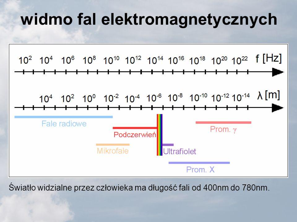 widmo fal elektromagnetycznych Światło widzialne przez człowieka ma długość fali od 400nm do 780nm.