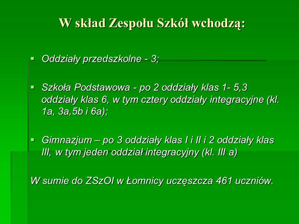OFERTA EDUKACYJNA - SZKOŁA PODSTAWOWA Dokumentacja fotograficzna.