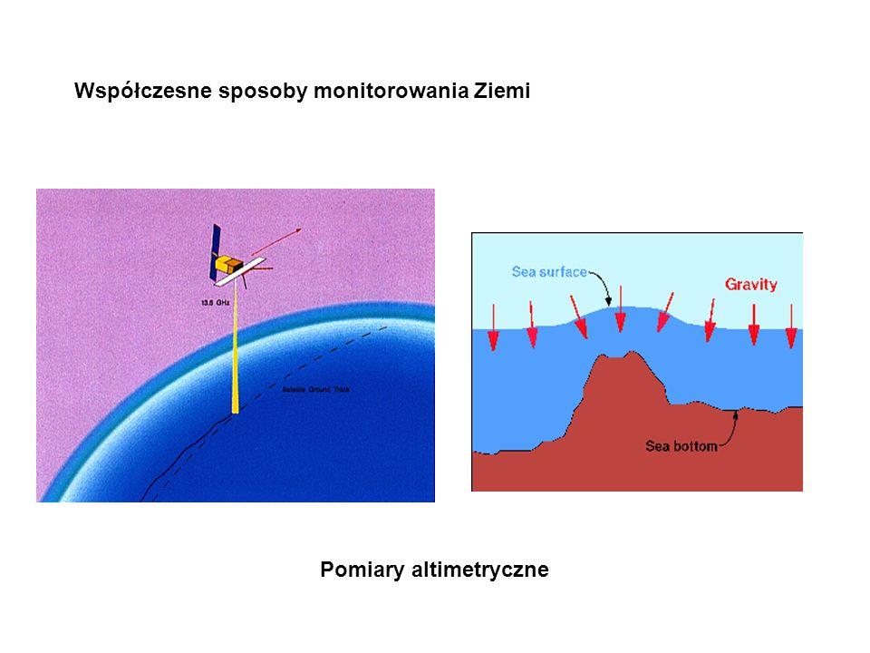 Pomiary altimetryczne Współczesne sposoby monitorowania Ziemi