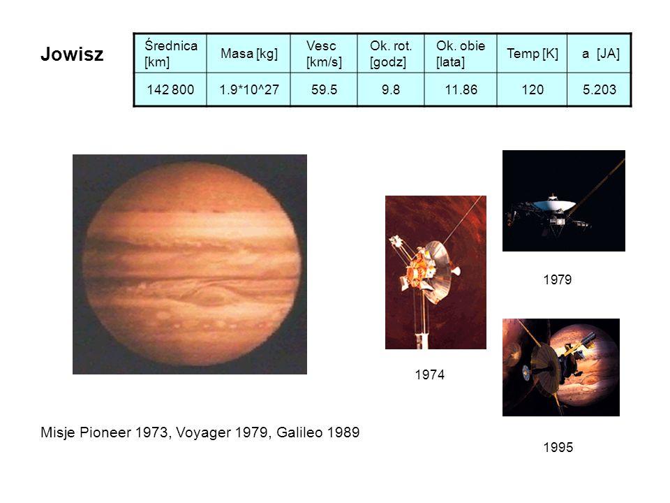 Jowisz Średnica [km] Masa [kg] Vesc [km/s] Ok. rot. [godz] Ok. obie [lata] Temp [K] a [JA] 142 8001.9*10^2759.59.811.861205.203 Misje Pioneer 1973, Vo