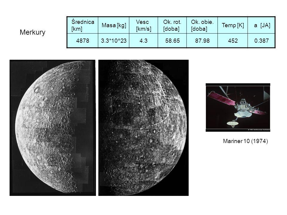 Merkury Średnica [km] Masa [kg] Vesc [km/s] Ok. rot. [doba] Ok. obie. [doba] Temp [K] a [JA] 48783.3*10^234.358.6587.984520.387 Mariner 10 (1974)