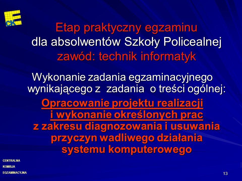 EGZAMINACYJNA CENTRALNA KOMISJA 13 Etap praktyczny egzaminu dla absolwentów Szkoły Policealnej zawód: technik informatyk Wykonanie zadania egzaminacyj
