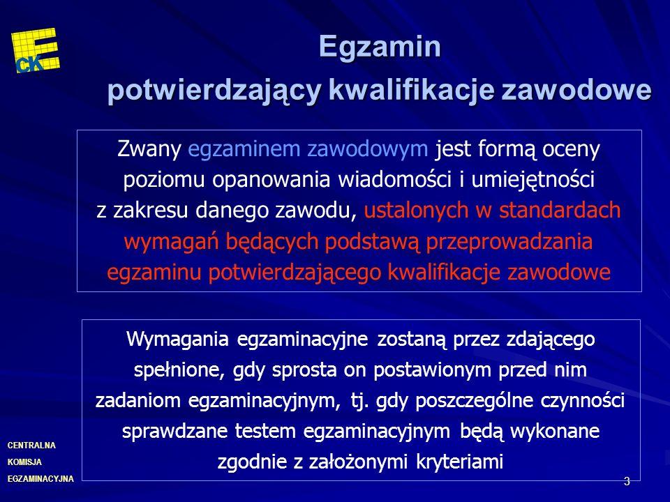 EGZAMINACYJNA CENTRALNA KOMISJA 4 Standardy wymagań egzaminacyjnych Standardy wymagań będące podstawą przeprowadzania egzaminu potwierdzającego kwalifikacje zawodowe w zawodach, w których kształcenie odbywa się w zasadniczych szkołach zawodowych są określone przez Ministra Edukacji Narodowej i Sportu w załączniku do rozporządzenia z dnia 3 lutego 2003 r.