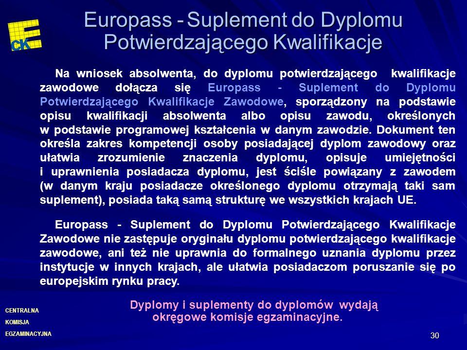 EGZAMINACYJNA CENTRALNA KOMISJA 30 Na wniosek absolwenta, do dyplomu potwierdzającego kwalifikacje zawodowe dołącza się Europass - Suplement do Dyplom