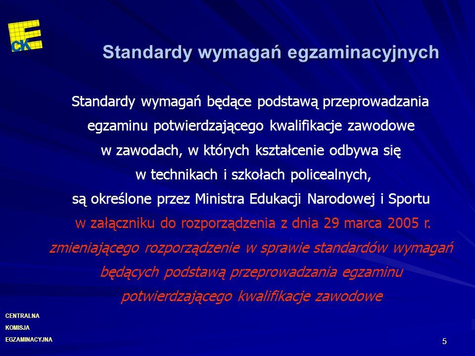 EGZAMINACYJNA CENTRALNA KOMISJA 5 Standardy wymagań egzaminacyjnych Standardy wymagań będące podstawą przeprowadzania egzaminu potwierdzającego kwalif