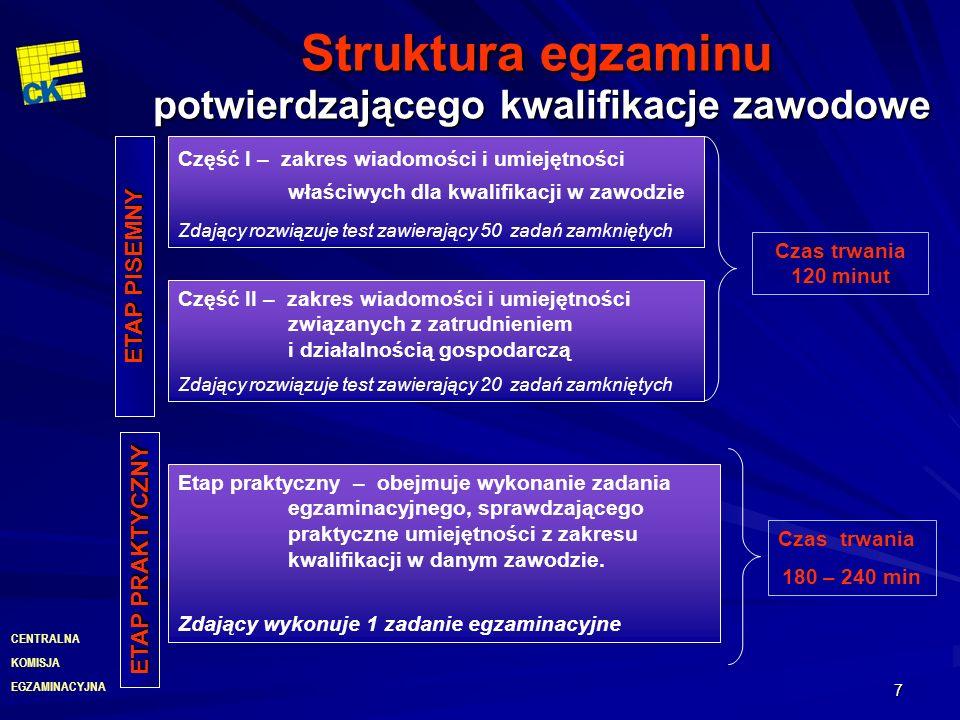EGZAMINACYJNA CENTRALNA KOMISJA 7 Struktura egzaminu potwierdzającego kwalifikacje zawodowe Część II – zakres wiadomości i umiejętności związanych z z
